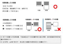 USB3.2拷贝机/USB-HDD)常见问题
